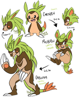 Chespin Fakemon Evolutions by Houksan