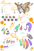 faerydae trait sheet | SEMI OPEN SPECIES by electribee