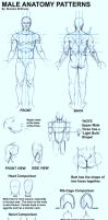 Male Anatomy Patterns by Snigom