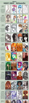 improvement meme 2007-2017 by Ni-nig