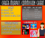 2018 Commission Info Chart by Cyber-murph