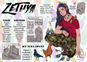 MEET THE ARTIST - Bird Freak by Zethya