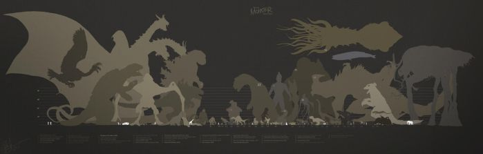 Movie Monster Size-Chart by lord-phillock