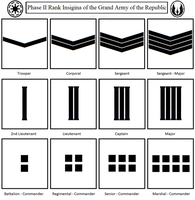 Ranks of the Grand Army of the Republic (Clones) by kokoda39