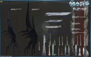 Mass Effect Comparison Reaper to Buildings by Euderion