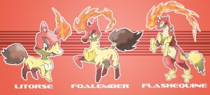 Fire Starters (Contest Entry) by jof410