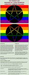 Fey Pagan Flag by LauraSeabrook