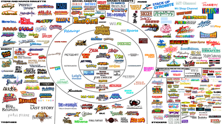 {OUTDATED} Every Franchise in Super Smash Bros. by Spikeylord