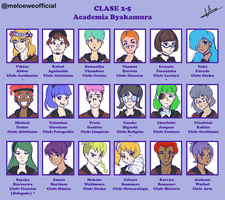 Class 2-5 by Meloewe