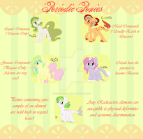 Periodic Ponies .:Species Refsheet:. by CocoaAdopts