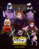 The Clone Wars : Grievous Wounds by rayn44