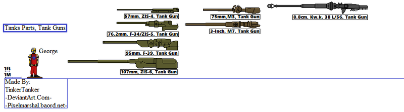 (HIST) Tanks Parts, Tank Guns by TinkerTanker44432