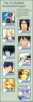 My top 10 Hottest Anime Guys list!!!!!! by kaizphoenix