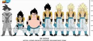 DBR Gogeta by The-Devils-Corpse