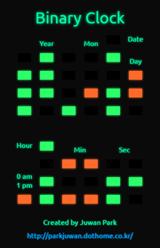 Radium Clock Webapp (Binary Ver.) by The-Dreaming-Boy-88
