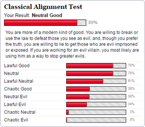 Alignment Test Results by evangelian007