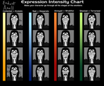DA: Expressions Intensity Meme by wbrooks