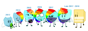 2013-2018 by SkyMeowCute