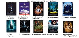 Top 10 Films i Like and Everybody Hates by Negan1994