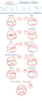 Emotion Chart Raph by Fuwa2-Kyara