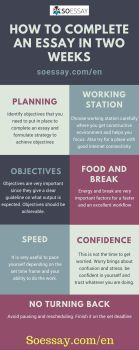 [INFOGRAPHIC] How to complete an essay in two week by soessay
