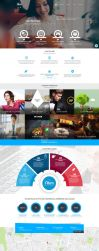 Corporate  web site for company where I work. by AesirValhalla