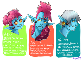 WoW: Age Up by Bhryn