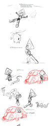 Peridot Tweets Comic. by kaiomutaru25