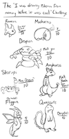 Pokemon from Memory Challenge - Hipster Edition