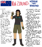 My interpretation of my homeland NZ by melondramatics