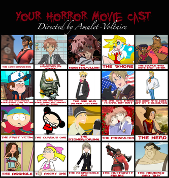 Horror Movie Cast Meme by Amulet-Voltaire