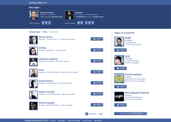 LikeMyPage Profil Page - Sold by crativearch
