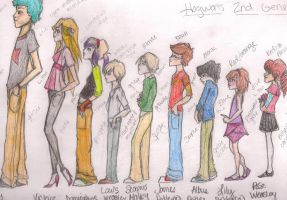 Hogwarts, 2nd generation pt 1 by mox-ie