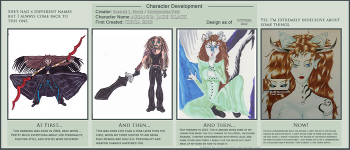 .: Character Progression Meme - Arianna :. by Bonnie-L-Price