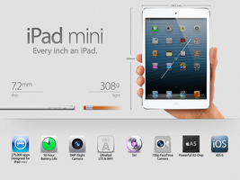 iPad mini - Every Inch an iPad by theIntensePlayer