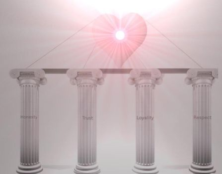 The pillars of Love by Fricky007