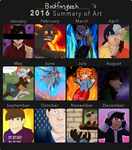 2016 Art Summary by bookfangeek