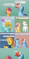 The Wonderbolts by VanillaGhosties