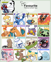Pokemon Meme by TinySkye