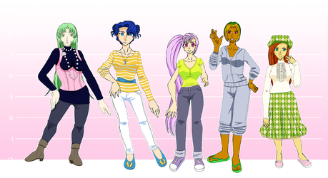 ogD ch4 Height Chart by vampirecheetah