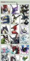 Look At All My Awesome Pokemon - Meme by Mikaley