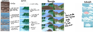 Quick water tutorial by Atroquin