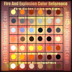 Fire and Cloud Reference Sheet by FrostBo