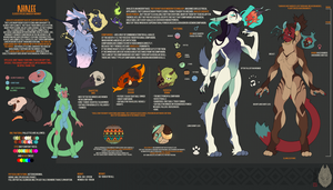 Ahalee species   Reference by MOHNOT