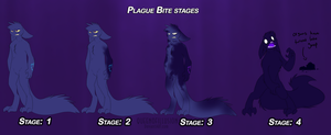 The effects of the Plague bite by QueenOfIllusion
