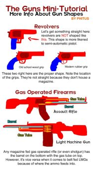Guns Mini-Tutorial: More Info About Shapes by PhiTuS