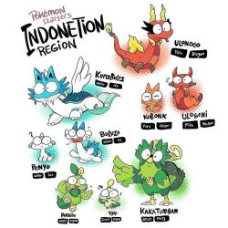 welcome to indonetion region by c4tman