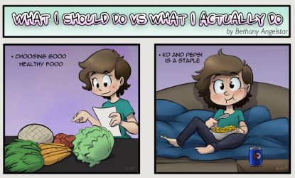 What I Should Do VS What I Actually Do - Diet by BethanyAngelstar