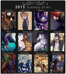 [2015] Another summary by Valuiss