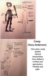 ||Creep|| (Creepypasta oc) by hiwelcometochillys